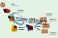 石子机械/石子生产线/碎石粉碎机